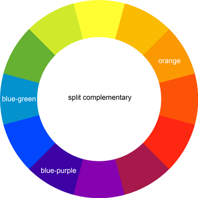 Strauch fiber blog strauch fiber equipment co - Split complementary colors examples ...